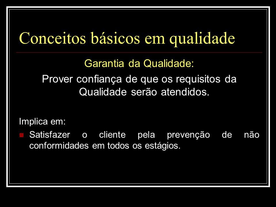 Conceitos básicos em qualidade
