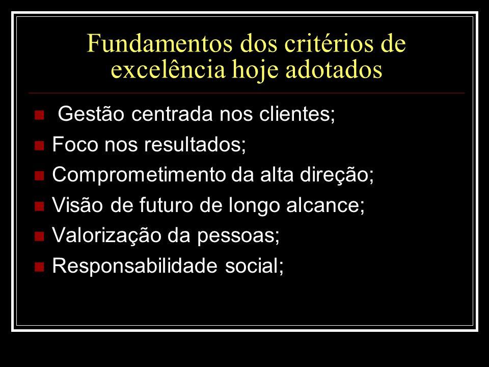 Fundamentos dos critérios de excelência hoje adotados