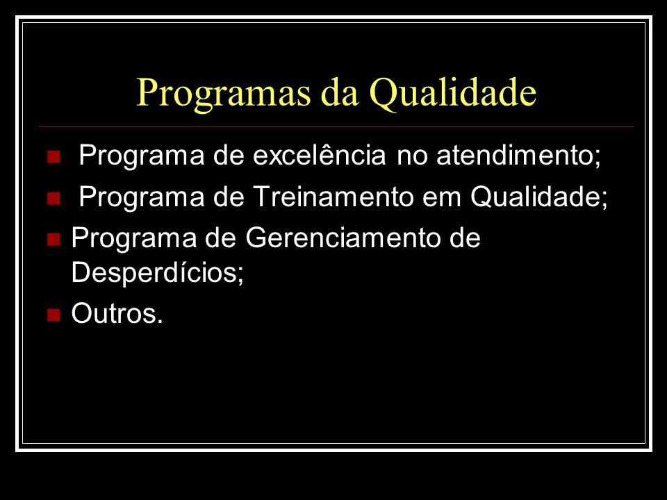 Programas da Qualidade