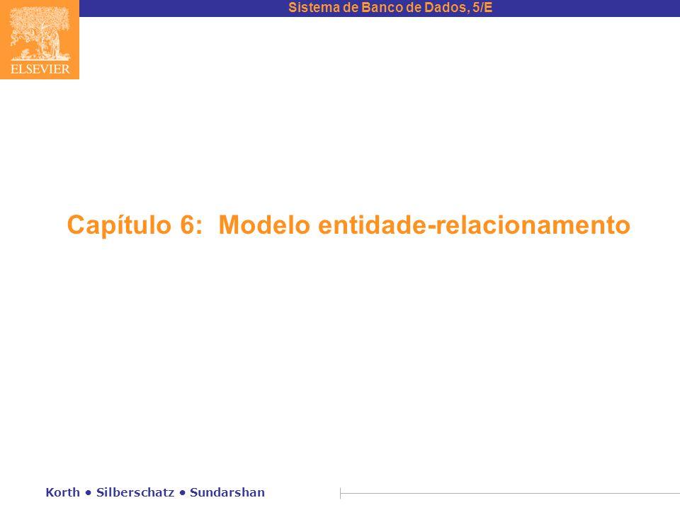 Capítulo 6: Modelo entidade-relacionamento