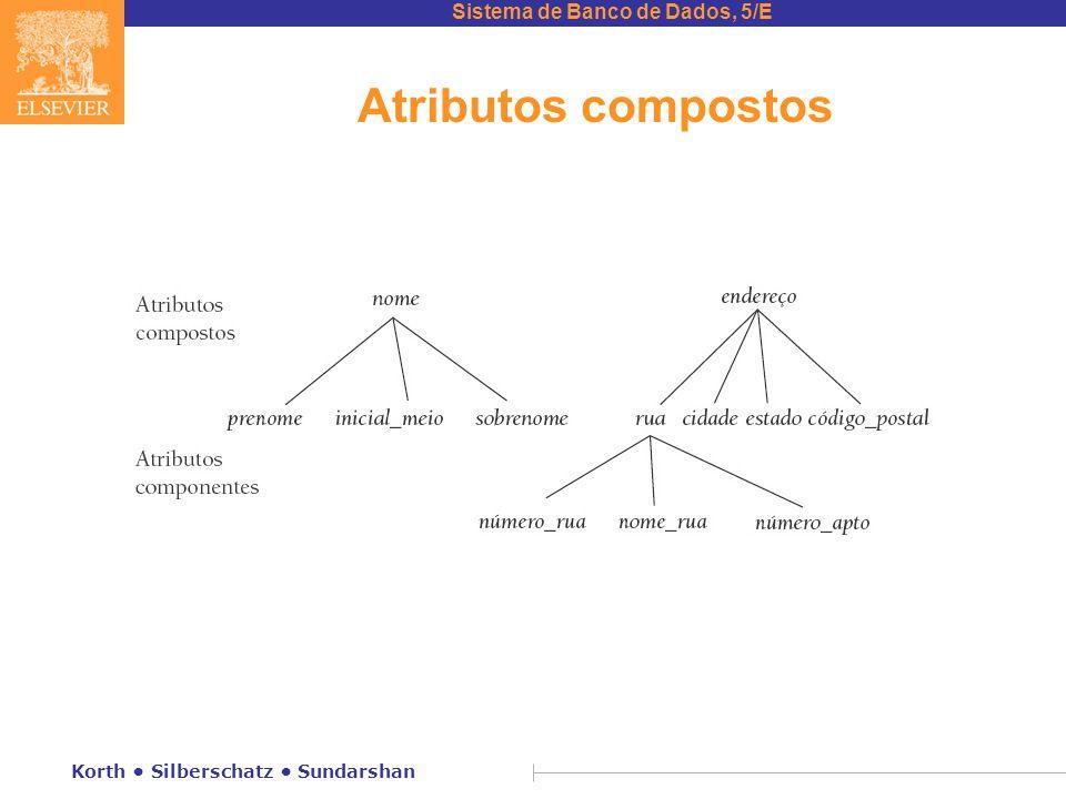 Atributos compostos Korth • Silberschatz • Sundarshan