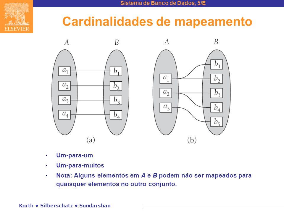 Cardinalidades de mapeamento