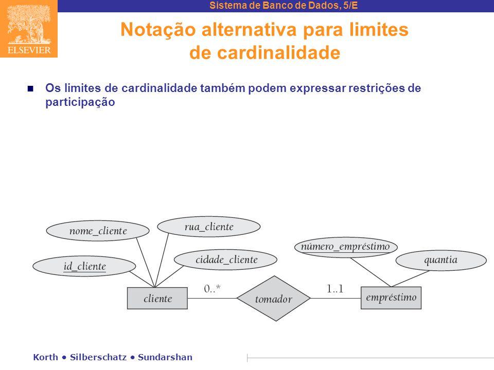 Notação alternativa para limites de cardinalidade