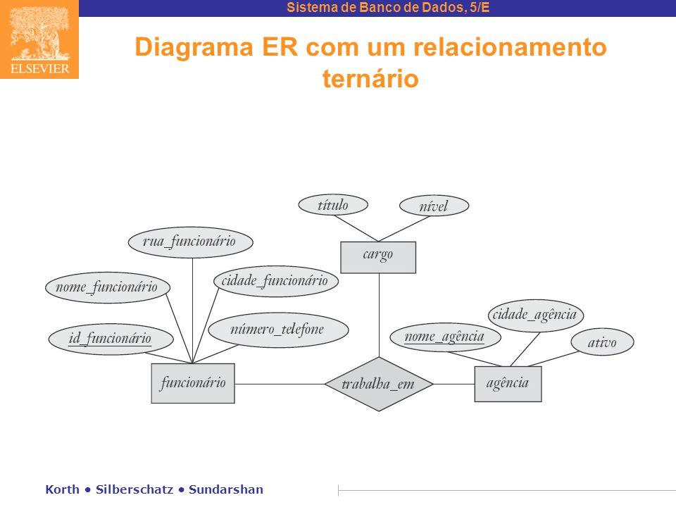 Diagrama ER com um relacionamento ternário