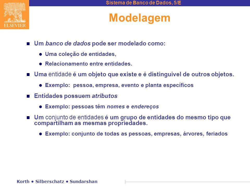 Modelagem Um banco de dados pode ser modelado como: