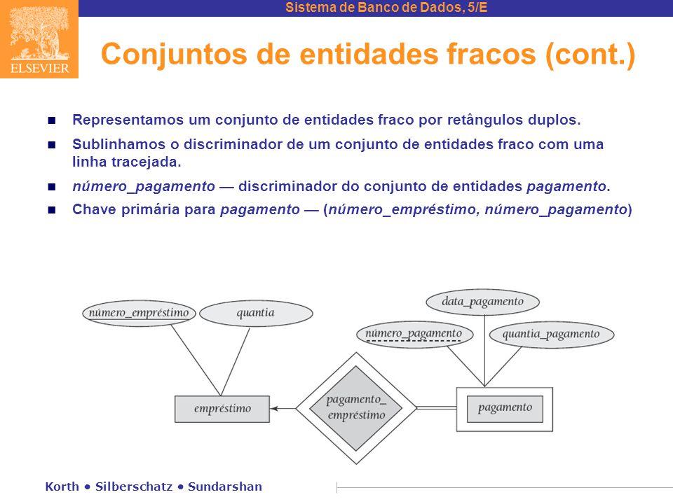 Conjuntos de entidades fracos (cont.)