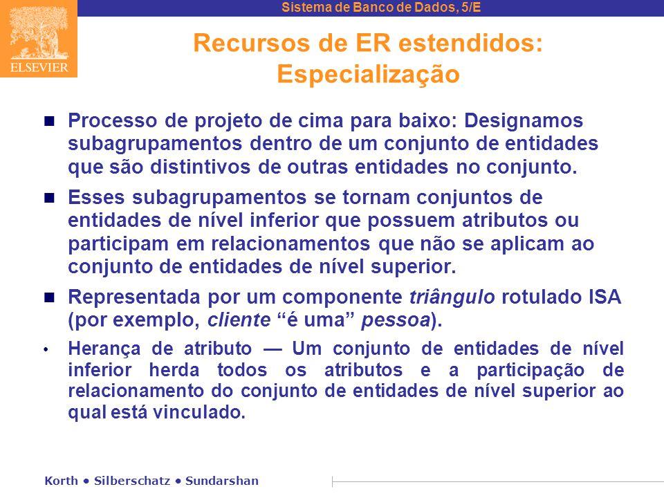 Recursos de ER estendidos: Especialização