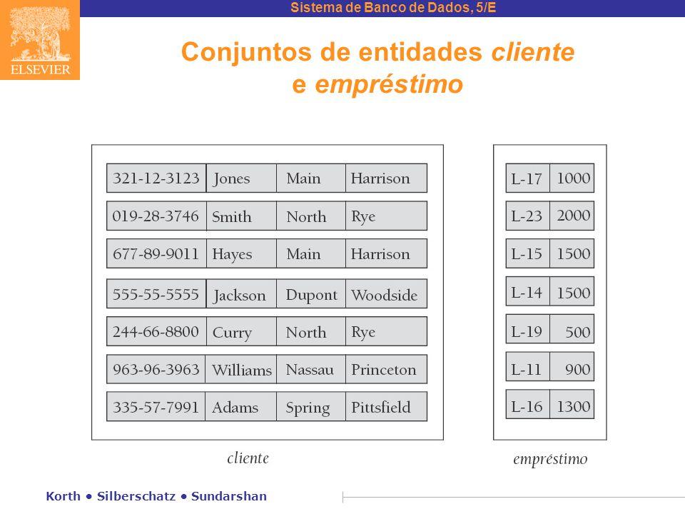 Conjuntos de entidades cliente e empréstimo