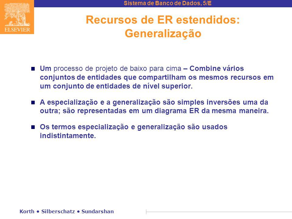 Recursos de ER estendidos: Generalização