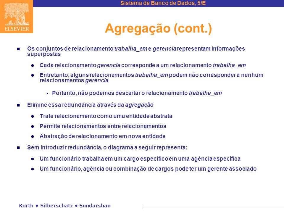 Agregação (cont.) Os conjuntos de relacionamento trabalha_em e gerencia representam informações superpostas.