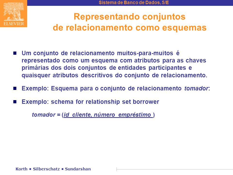 Representando conjuntos de relacionamento como esquemas