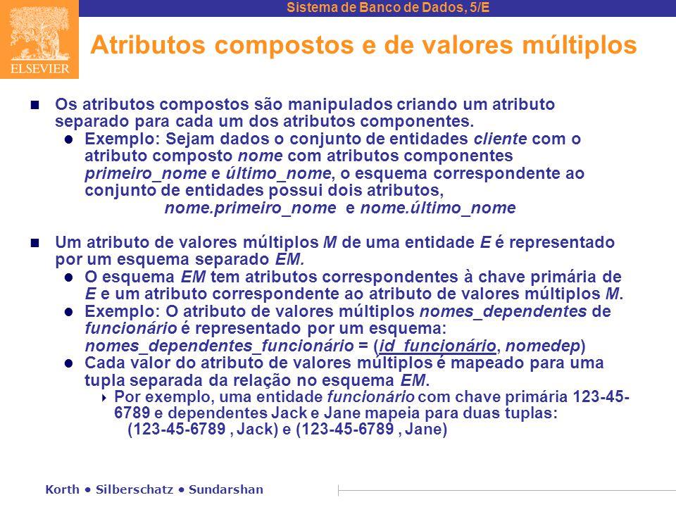 Atributos compostos e de valores múltiplos