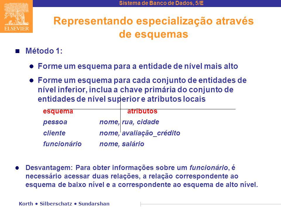Representando especialização através de esquemas