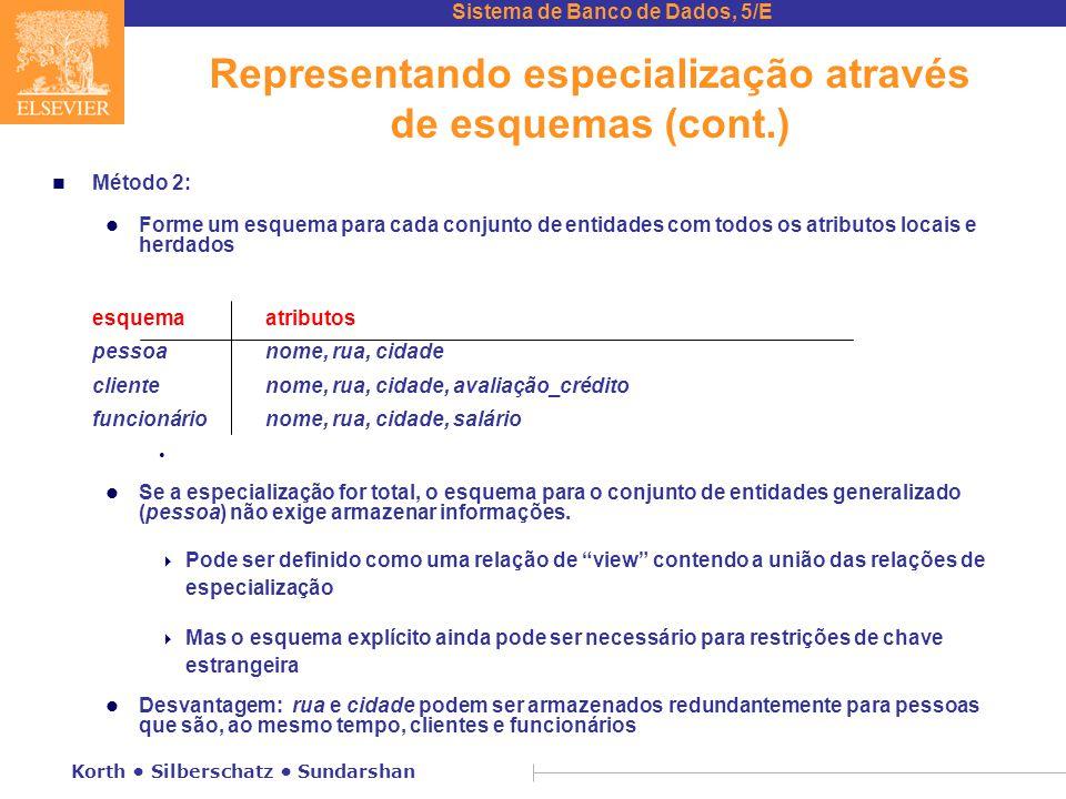 Representando especialização através de esquemas (cont.)