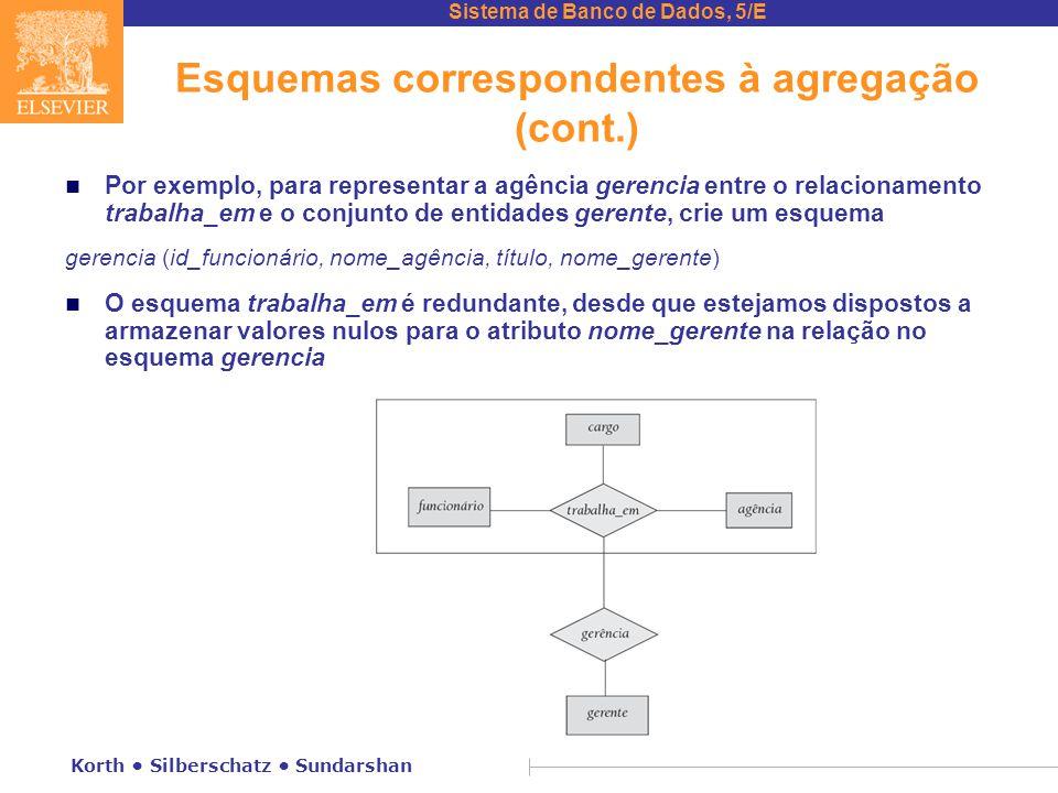 Esquemas correspondentes à agregação (cont.)