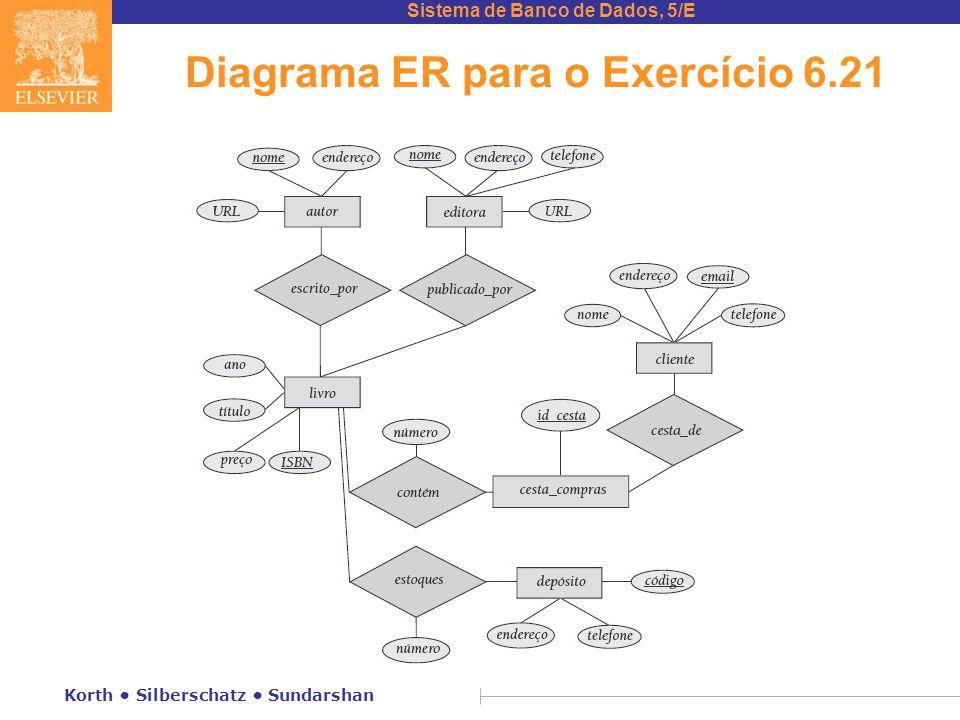 Diagrama ER para o Exercício 6.21