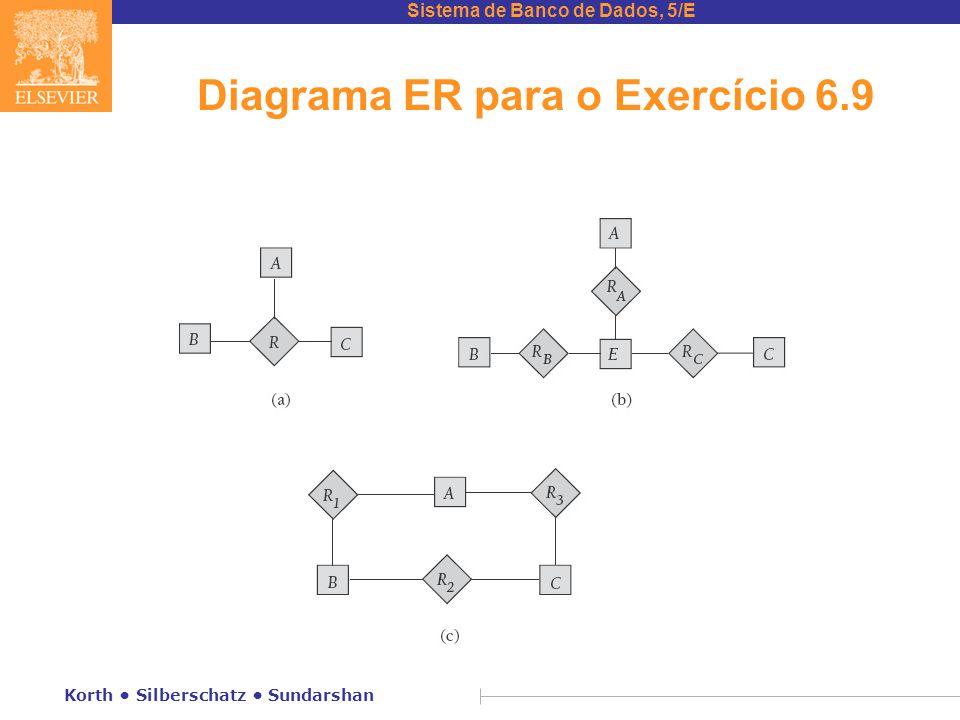 Diagrama ER para o Exercício 6.9