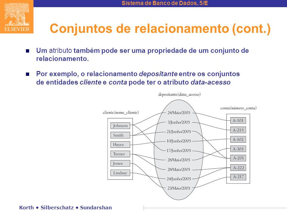 Conjuntos de relacionamento (cont.)