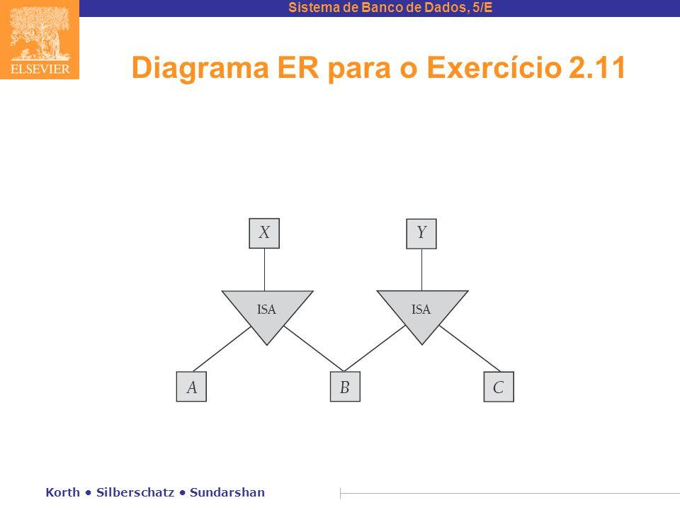 Diagrama ER para o Exercício 2.11