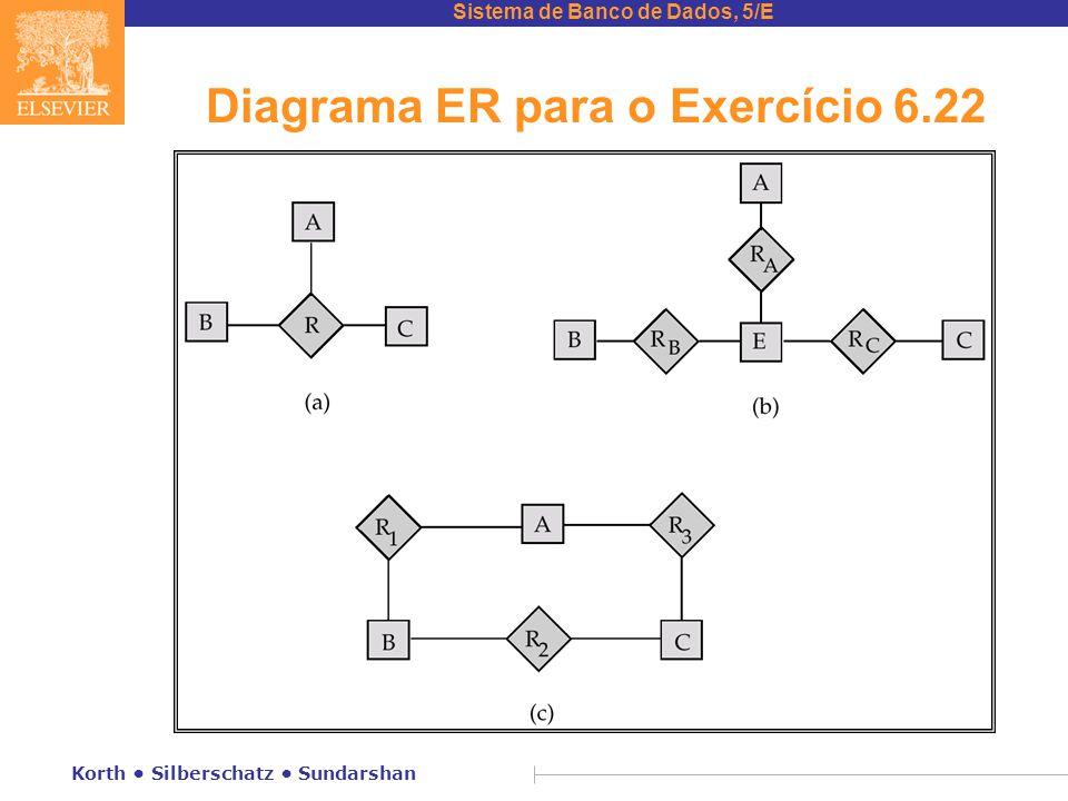 Diagrama ER para o Exercício 6.22
