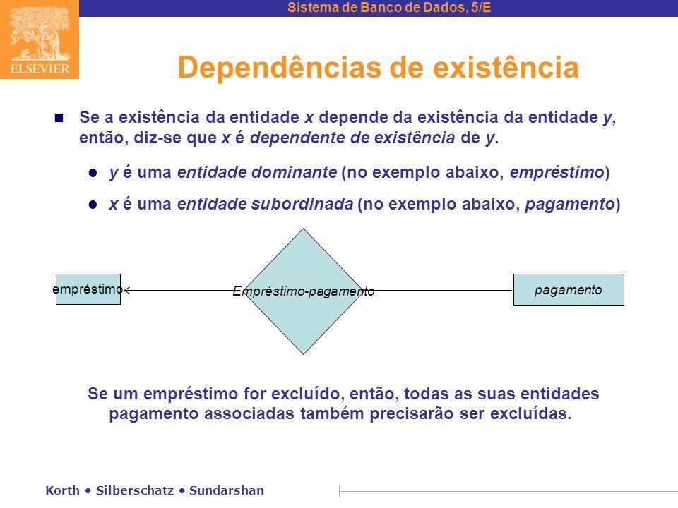 Dependências de existência