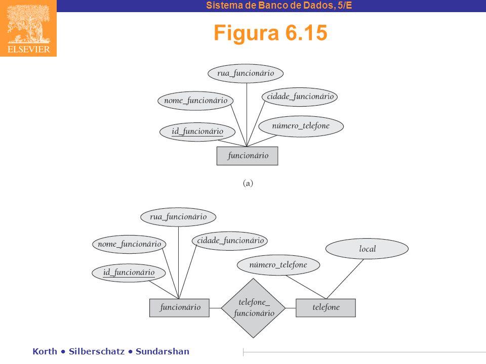 Figura 6.15 Korth • Silberschatz • Sundarshan