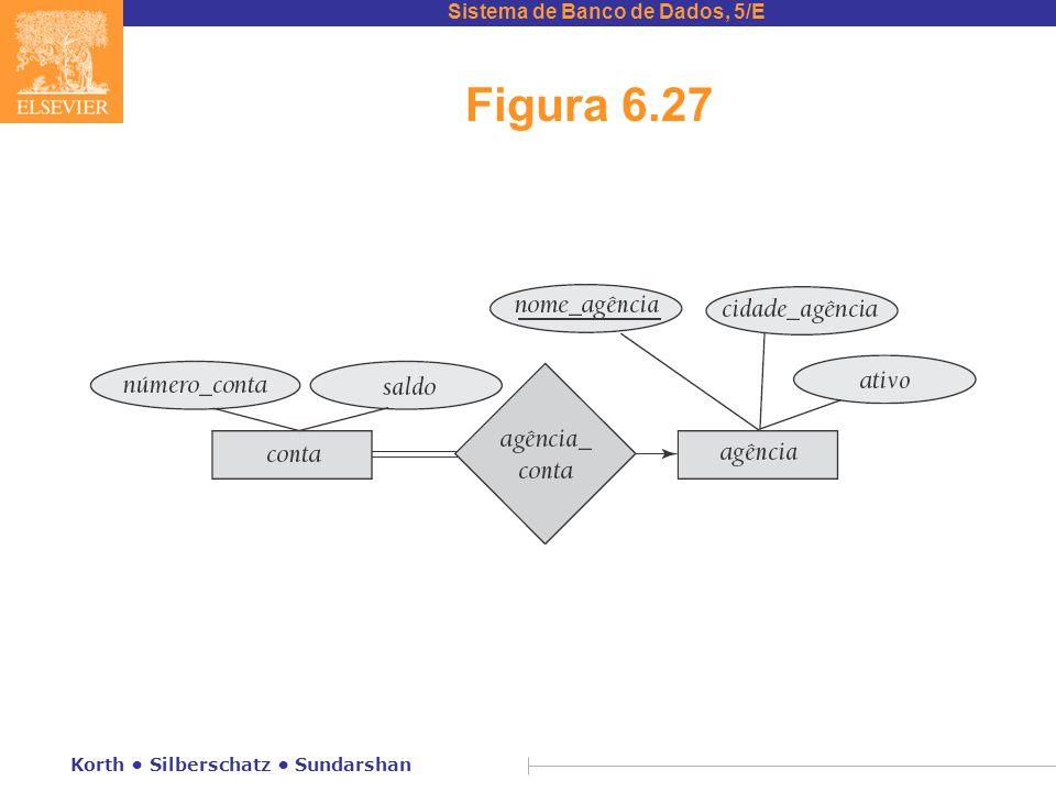Figura 6.27 Korth • Silberschatz • Sundarshan