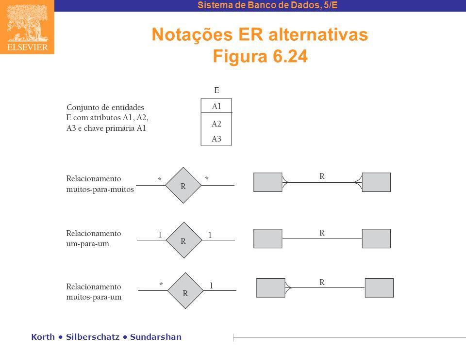 Notações ER alternativas Figura 6.24