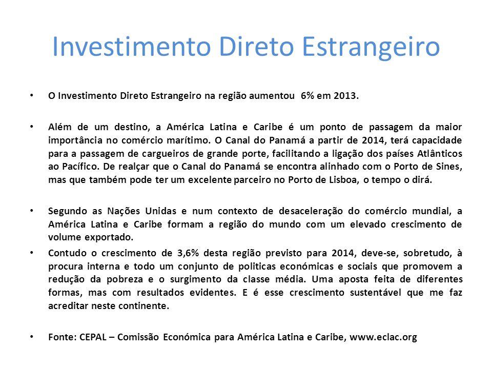Investimento Direto Estrangeiro