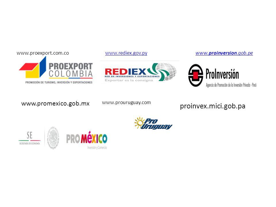 proinvex.mici.gob.pa www.promexico.gob.mx