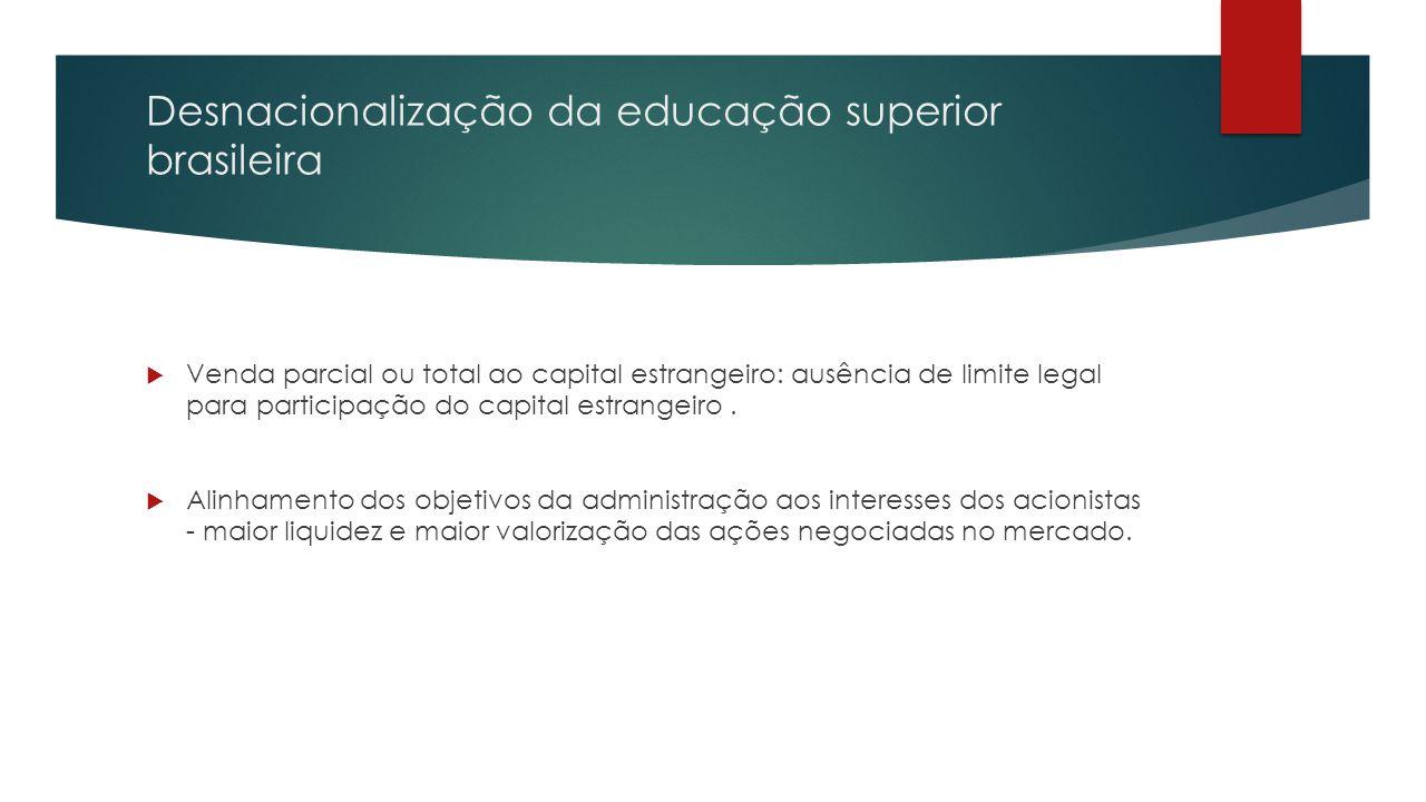 Desnacionalização da educação superior brasileira