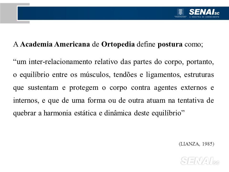 A Academia Americana de Ortopedia define postura como;