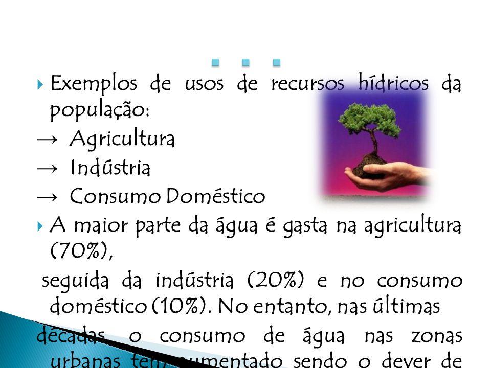 . . . Exemplos de usos de recursos hídricos da população: