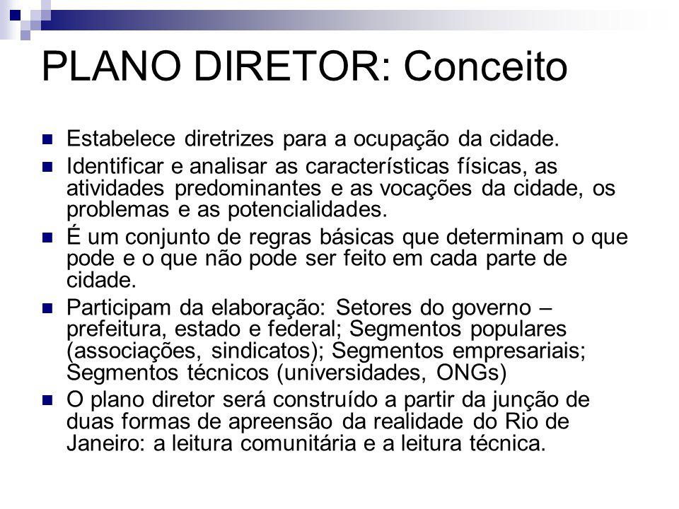 PLANO DIRETOR: Conceito