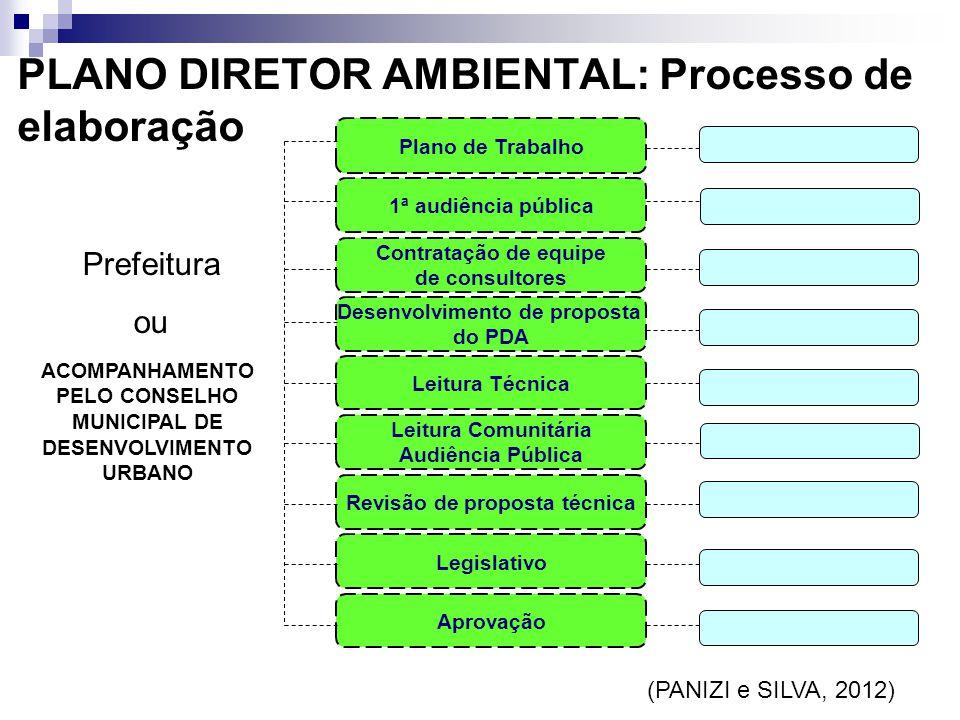 PLANO DIRETOR AMBIENTAL: Processo de elaboração