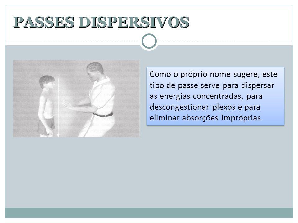 PASSES DISPERSIVOS