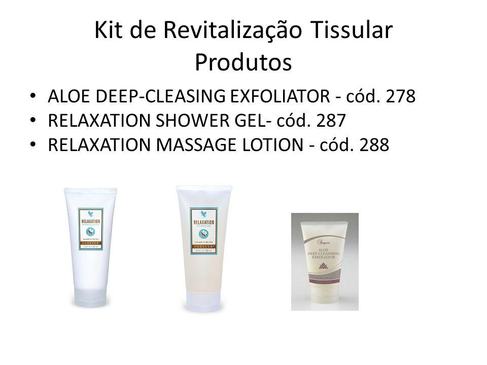 Kit de Revitalização Tissular Produtos