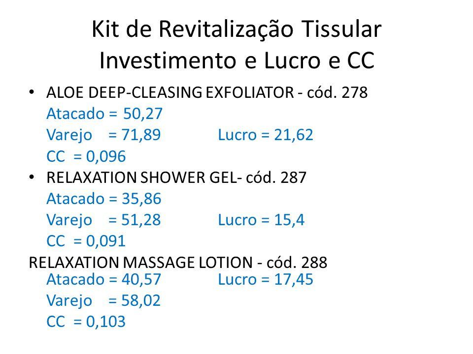 Kit de Revitalização Tissular Investimento e Lucro e CC