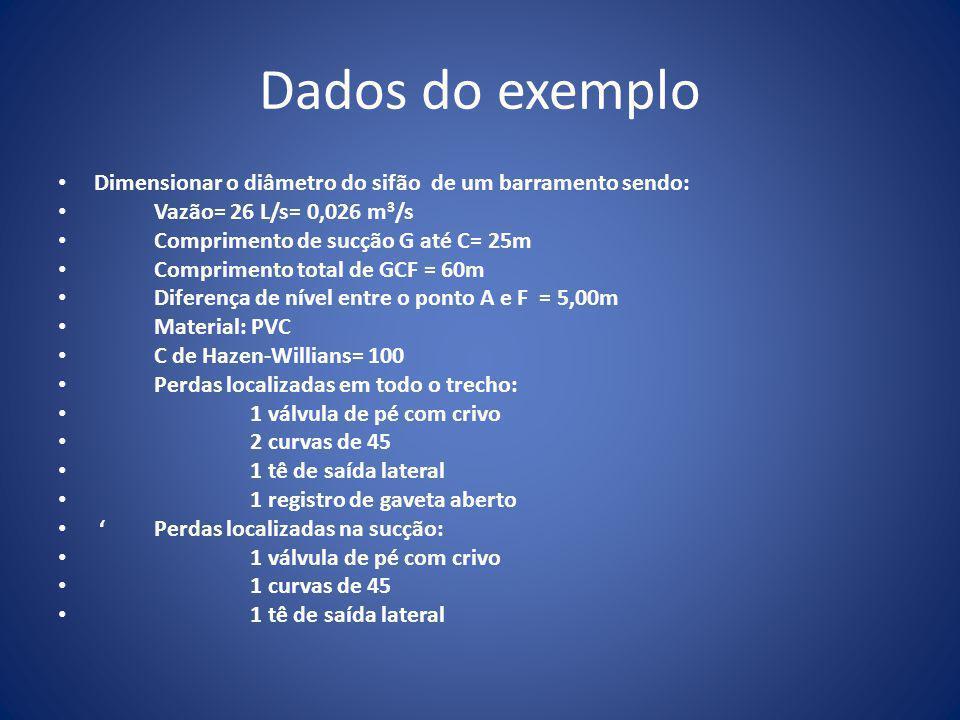 Dados do exemplo Dimensionar o diâmetro do sifão de um barramento sendo: Vazão= 26 L/s= 0,026 m3/s.