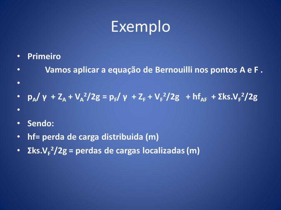 Exemplo Primeiro. Vamos aplicar a equação de Bernouilli nos pontos A e F . pA/ γ + ZA + VA2/2g = pF/ γ + ZF + VF2/2g + hfAF + Σks.VF2/2g.
