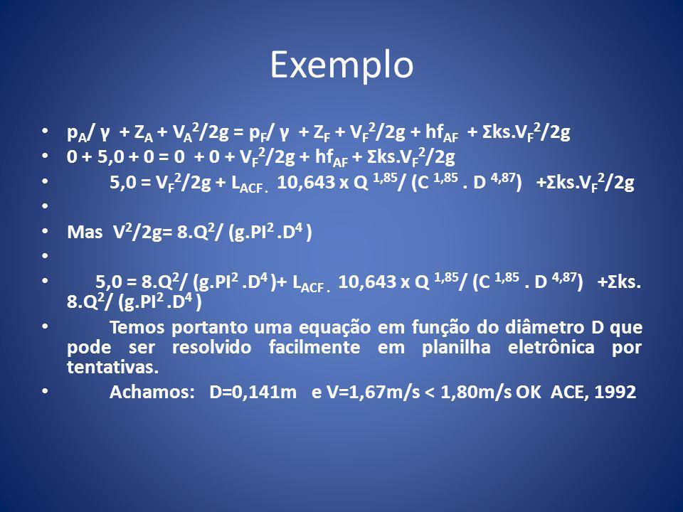 Exemplo pA/ γ + ZA + VA2/2g = pF/ γ + ZF + VF2/2g + hfAF + Σks.VF2/2g