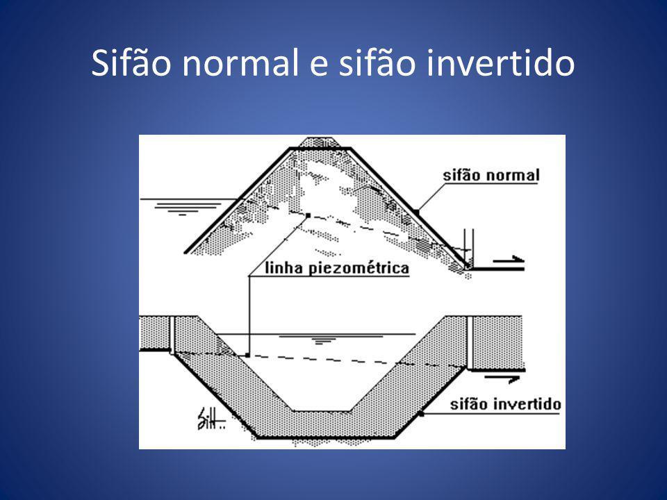 Sifão normal e sifão invertido