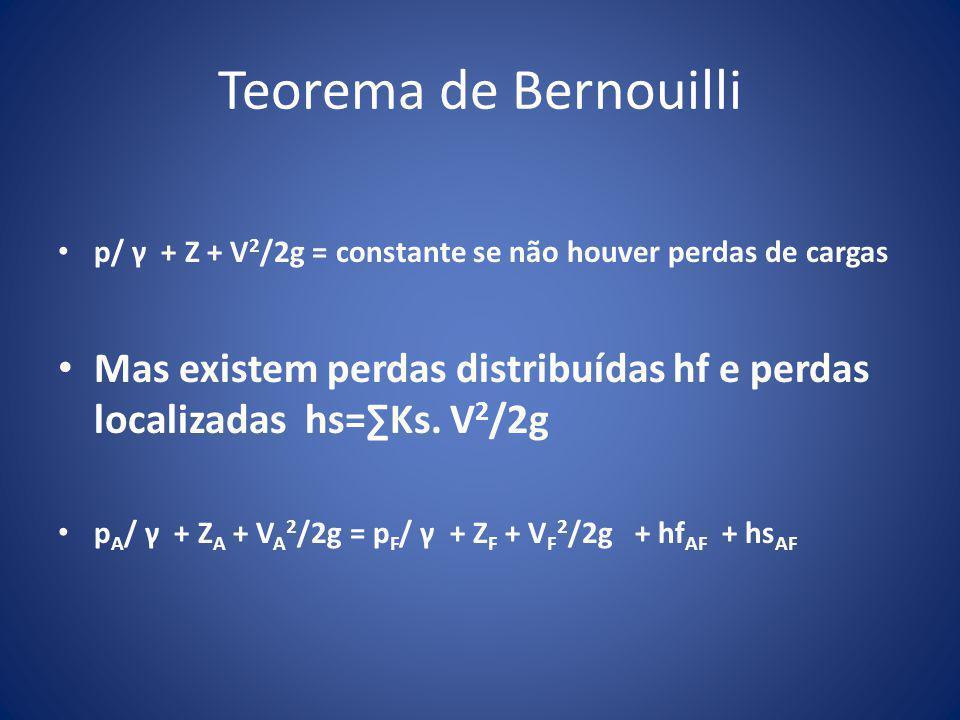 Teorema de Bernouilli p/ γ + Z + V2/2g = constante se não houver perdas de cargas.