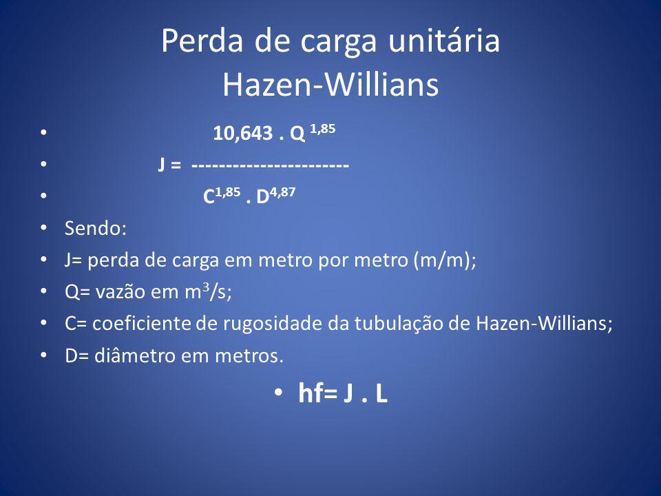 Perda de carga unitária Hazen-Willians