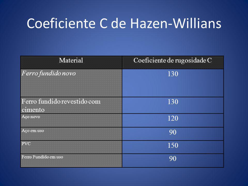 Coeficiente C de Hazen-Willians