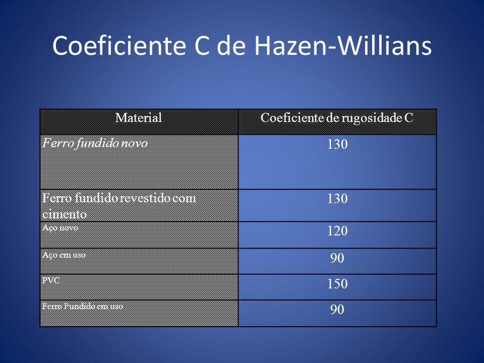 Coeficiente C de Hazen-Willians