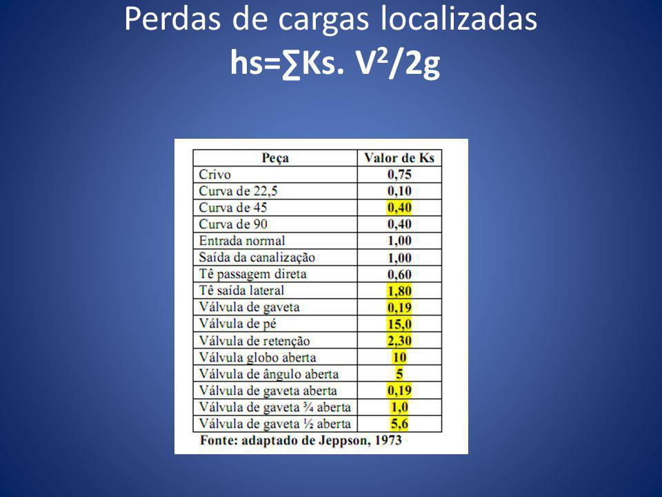 Perdas de cargas localizadas hs=∑Ks. V2/2g