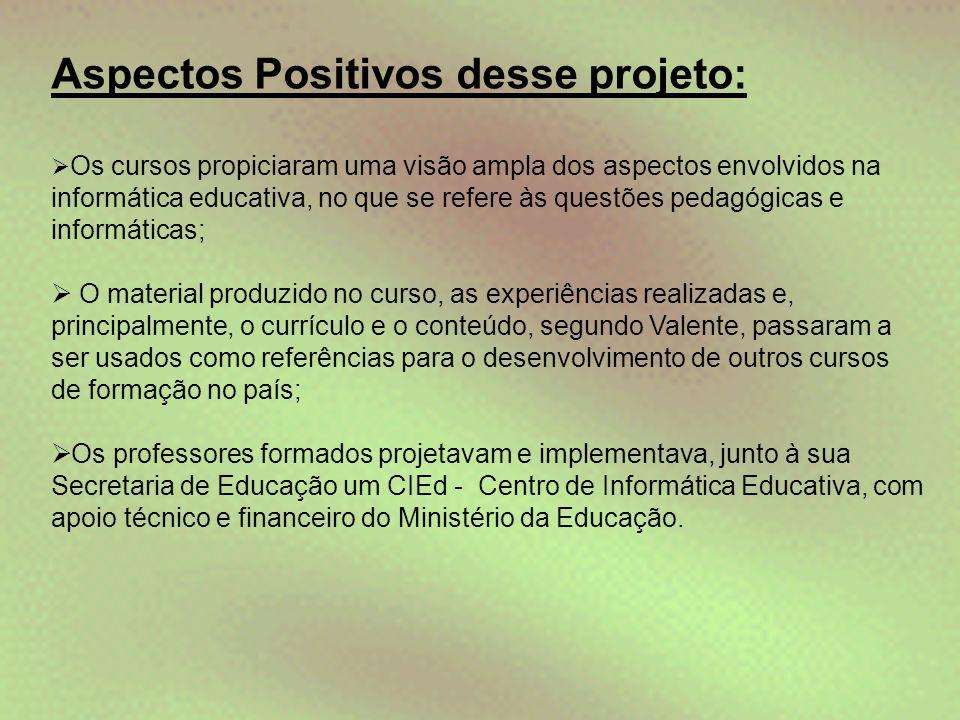 Aspectos Positivos desse projeto: