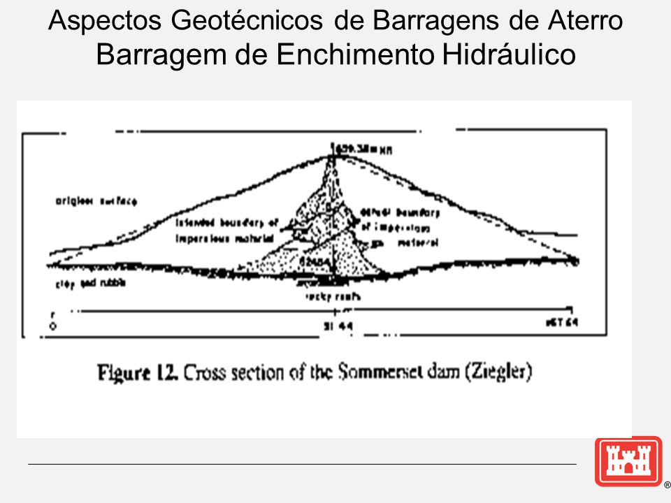 Aspectos Geotécnicos de Barragens de Aterro Barragem de Enchimento Hidráulico