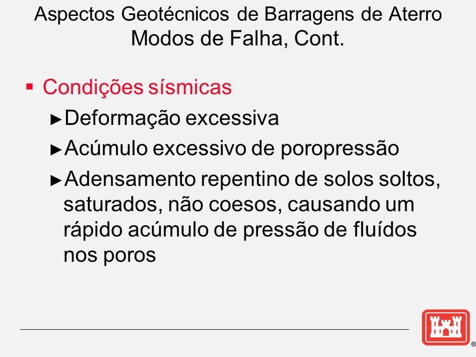 Aspectos Geotécnicos de Barragens de Aterro Modos de Falha, Cont.